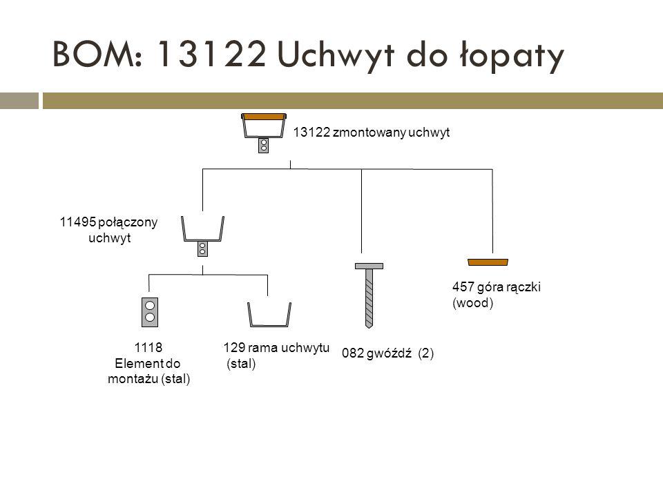 BOM: 13122 Uchwyt do łopaty 13122 zmontowany uchwyt 11495 połączony