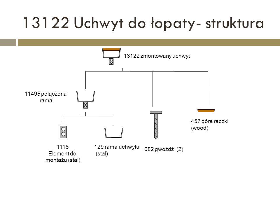 13122 Uchwyt do łopaty- struktura
