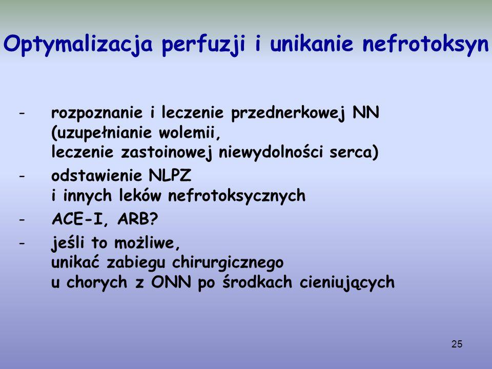 Optymalizacja perfuzji i unikanie nefrotoksyn
