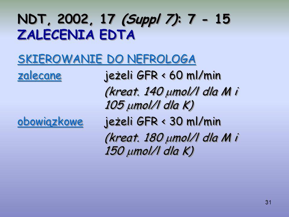 NDT, 2002, 17 (Suppl 7): 7 - 15 ZALECENIA EDTA