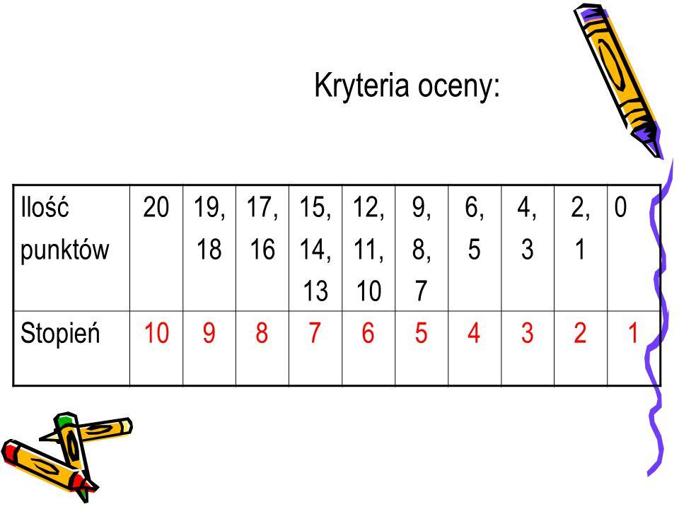 Kryteria oceny: Ilość punktów 20 19, 18 17, 16 15, 14, 13 12, 11, 10