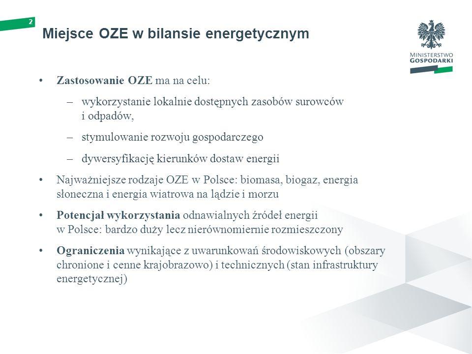 Miejsce OZE w bilansie energetycznym