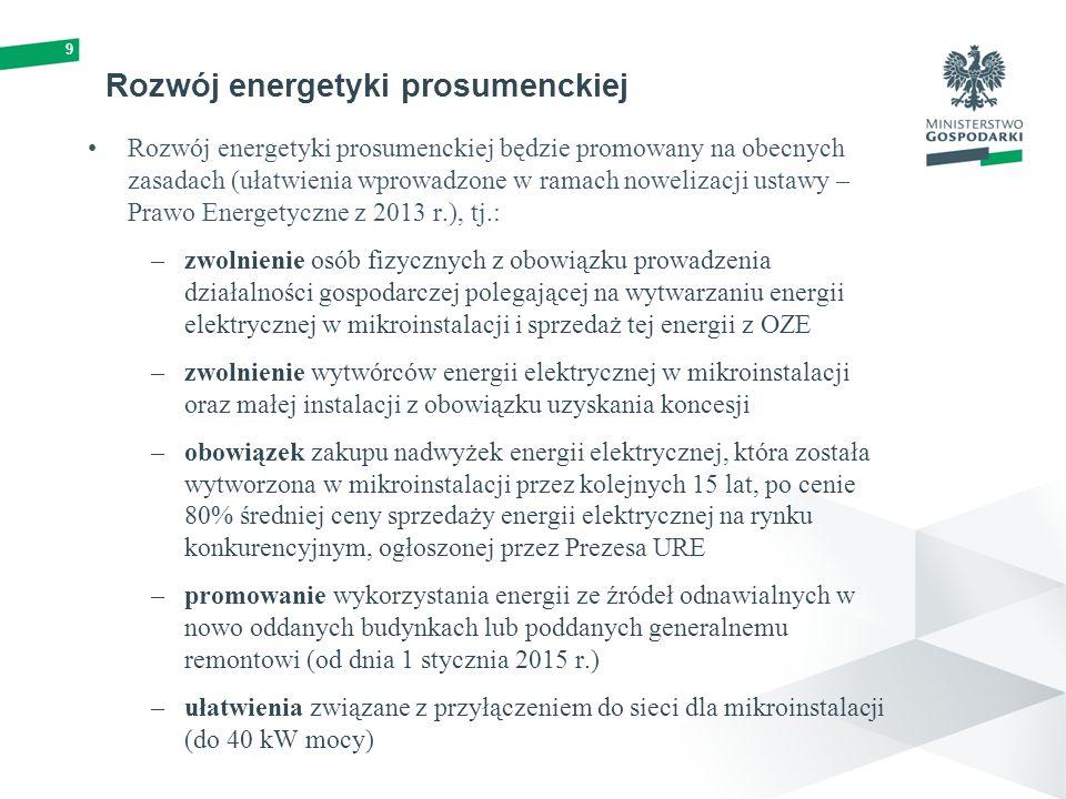Rozwój energetyki prosumenckiej