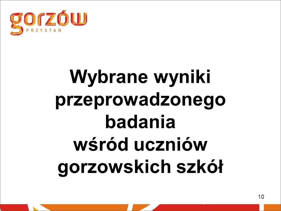 Wybrane wyniki przeprowadzonego badania wśród uczniów gorzowskich szkół