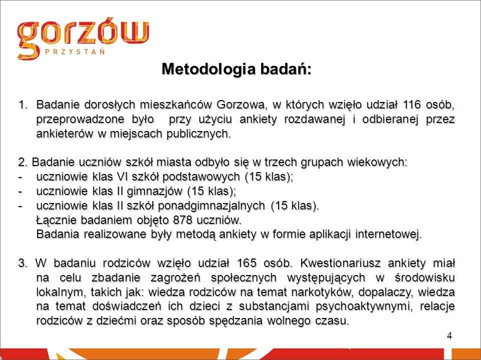 Metodologia badań:
