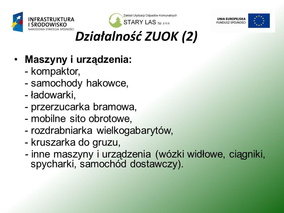 Działalność ZUOK (2) Maszyny i urządzenia: - kompaktor,