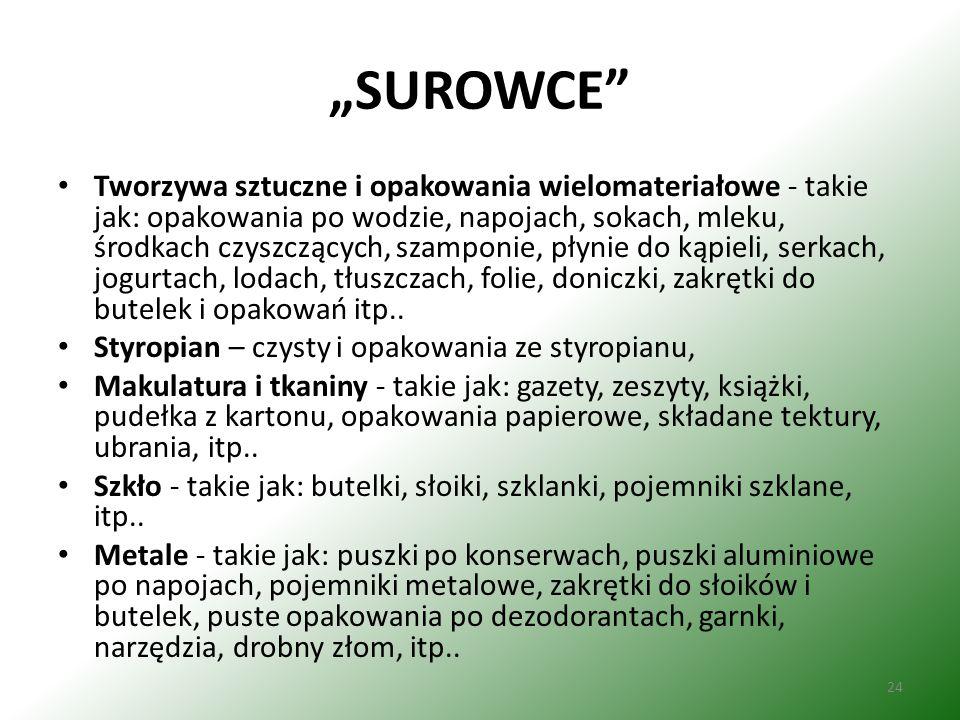 """SUROWCE"