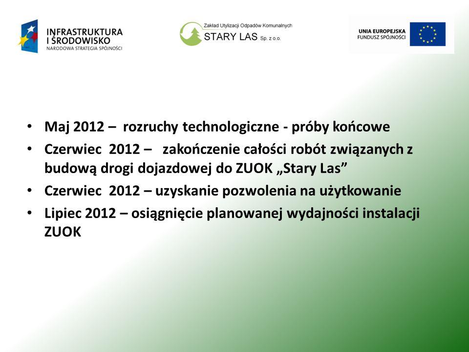 Maj 2012 – rozruchy technologiczne - próby końcowe