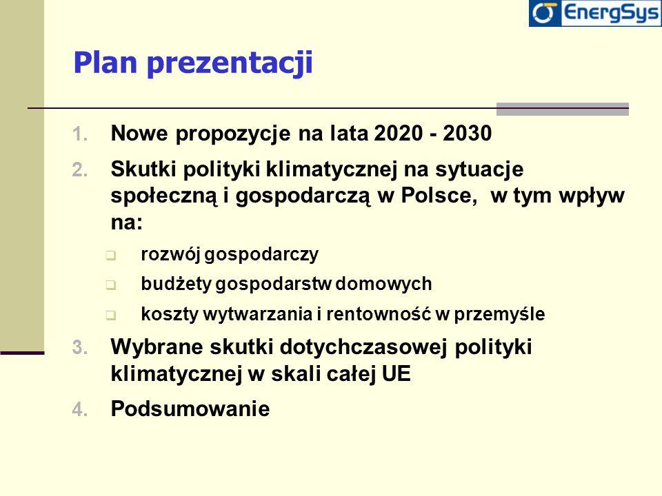 Plan prezentacji Nowe propozycje na lata 2020 - 2030