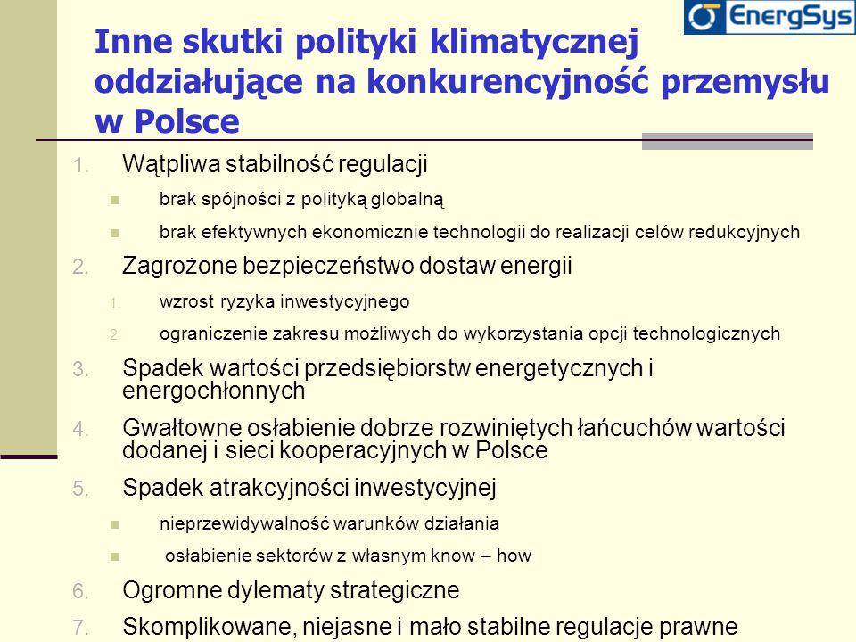 Inne skutki polityki klimatycznej oddziałujące na konkurencyjność przemysłu w Polsce