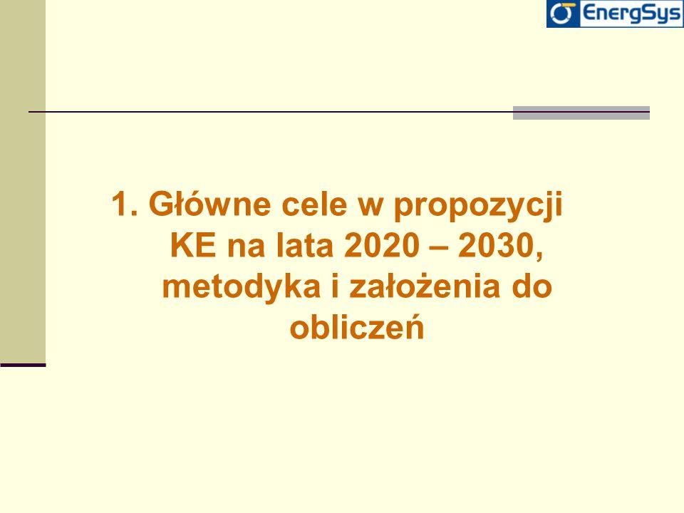 1. Główne cele w propozycji KE na lata 2020 – 2030, metodyka i założenia do obliczeń