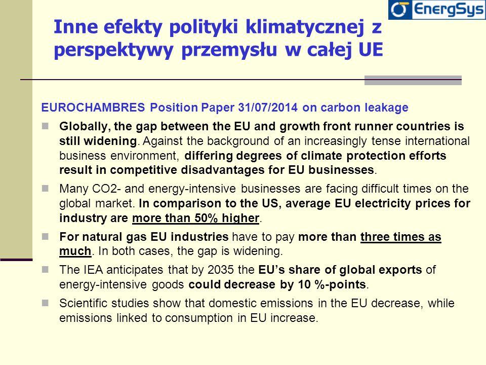 Inne efekty polityki klimatycznej z perspektywy przemysłu w całej UE