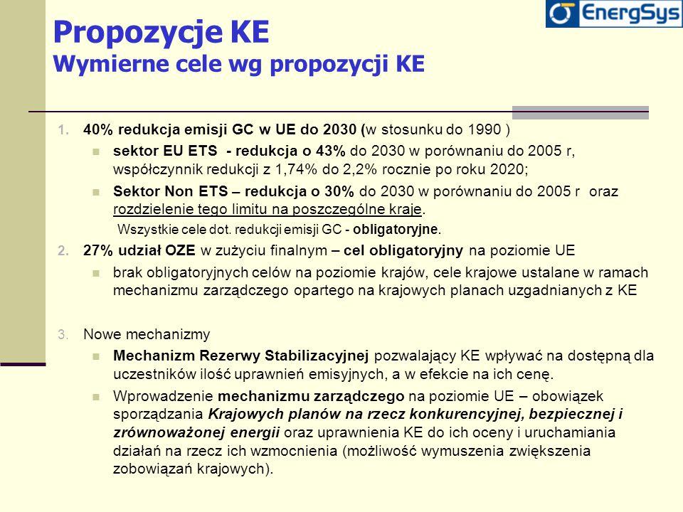 Propozycje KE Wymierne cele wg propozycji KE