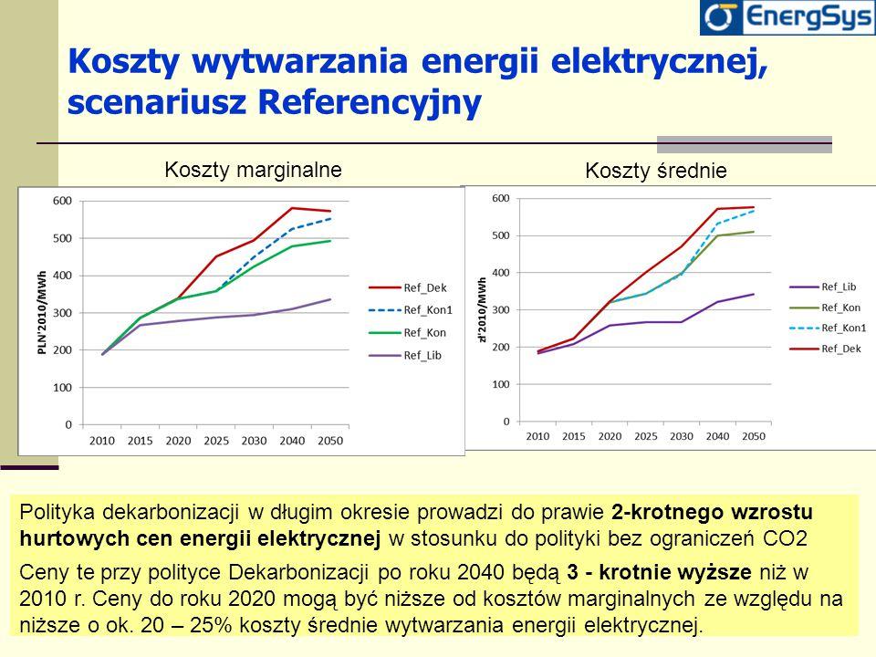 Koszty wytwarzania energii elektrycznej, scenariusz Referencyjny