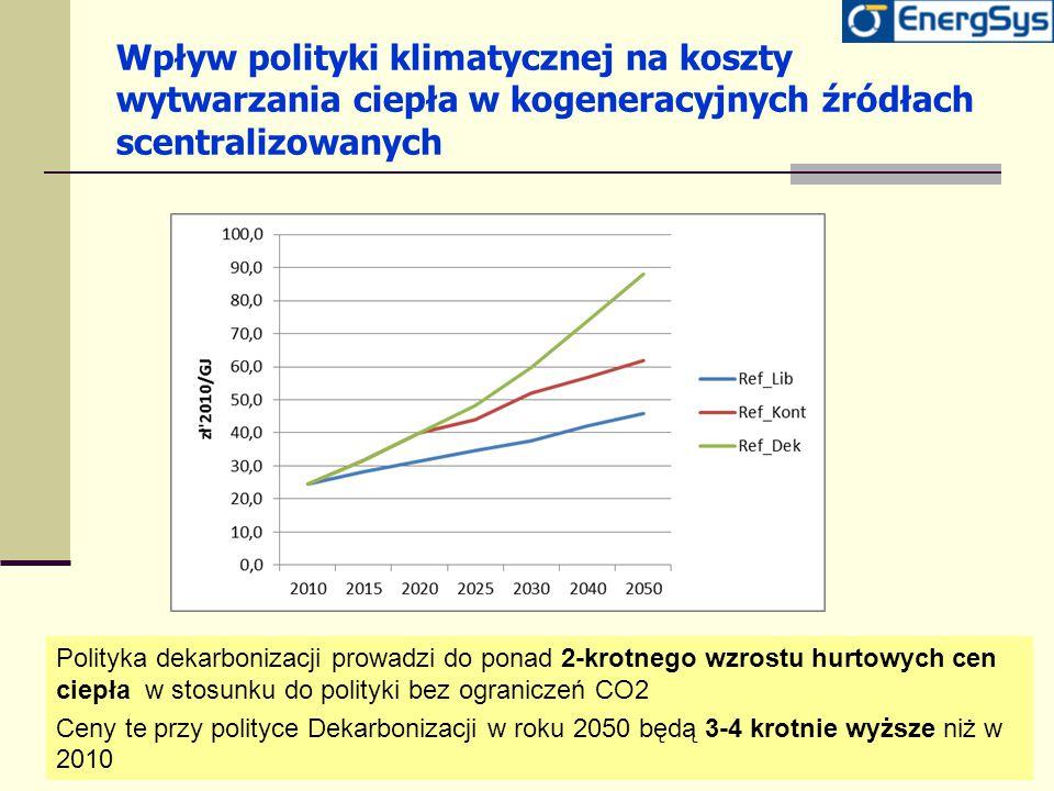 Wpływ polityki klimatycznej na koszty wytwarzania ciepła w kogeneracyjnych źródłach scentralizowanych