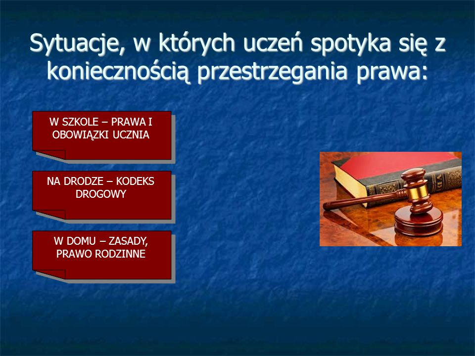 Sytuacje, w których uczeń spotyka się z koniecznością przestrzegania prawa: