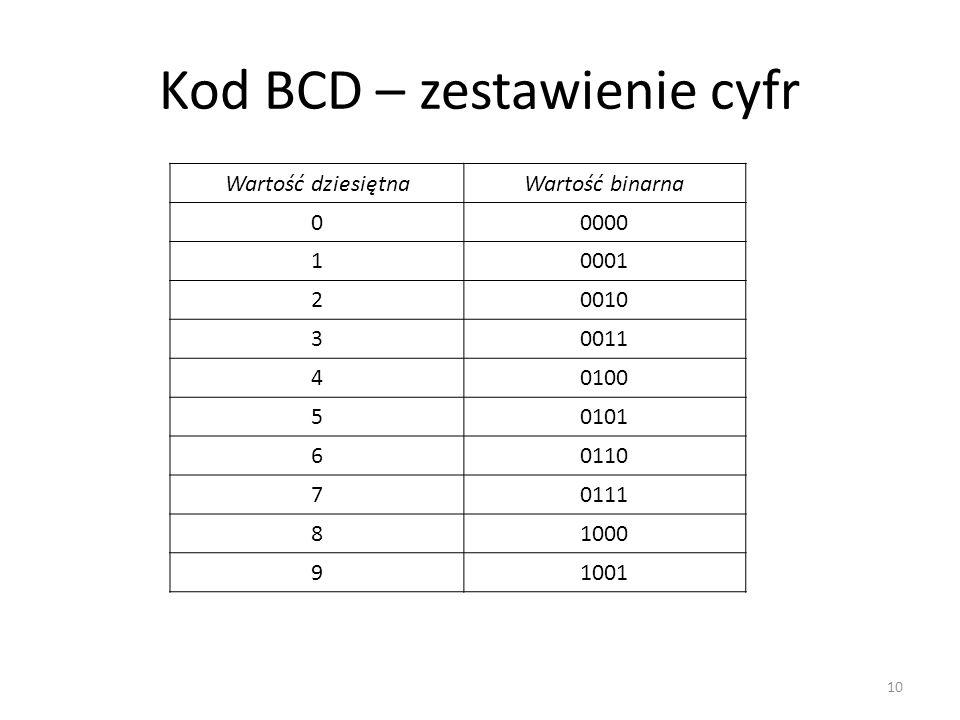 Kod BCD – zestawienie cyfr