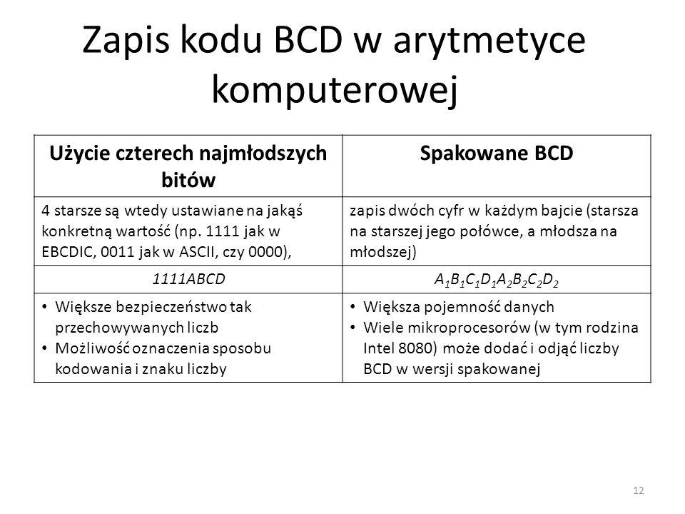 Zapis kodu BCD w arytmetyce komputerowej