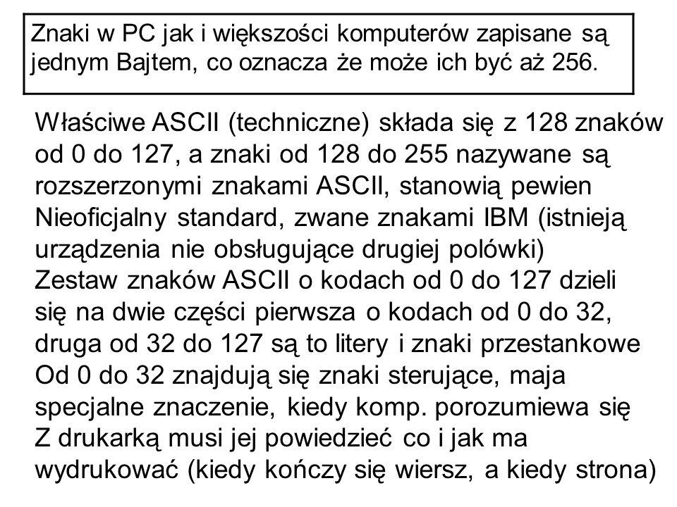 Właściwe ASCII (techniczne) składa się z 128 znaków