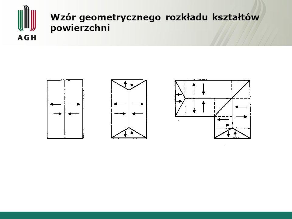 Wzór geometrycznego rozkładu kształtów powierzchni