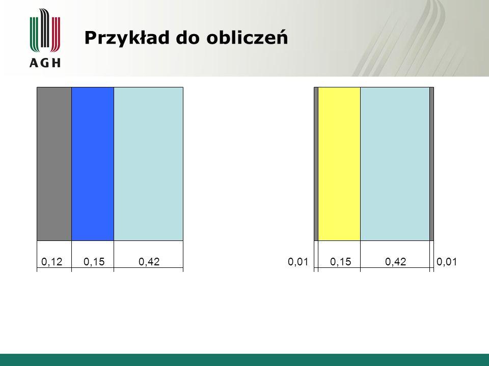 Przykład do obliczeń 0,12 0,15 0,42 0,01 0,15 0,42 0,01