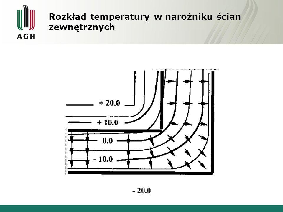 Rozkład temperatury w narożniku ścian zewnętrznych