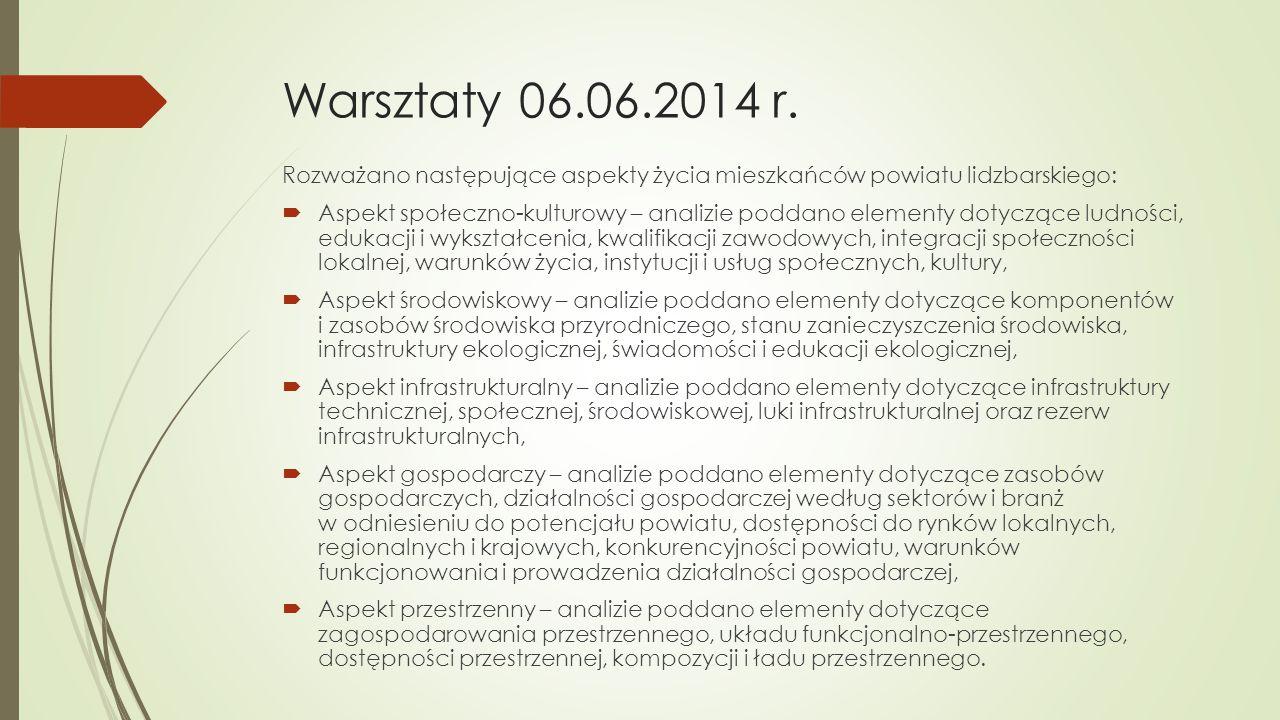 Warsztaty 06.06.2014 r. Rozważano następujące aspekty życia mieszkańców powiatu lidzbarskiego: