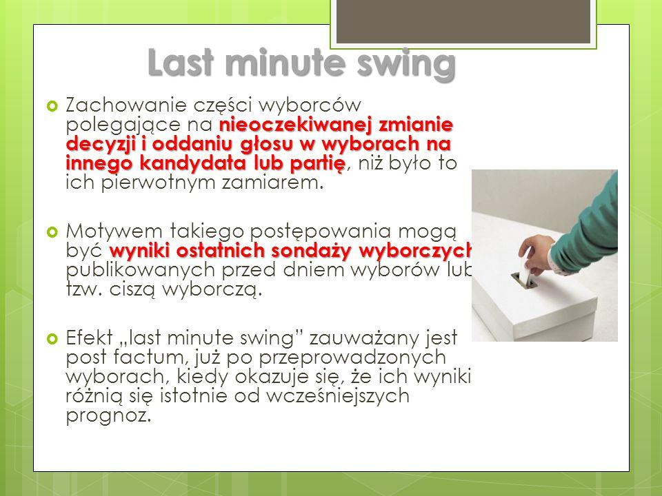 Last minute swing