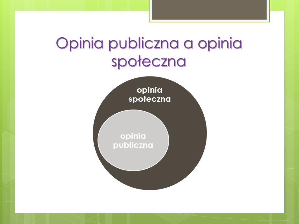 Opinia publiczna a opinia społeczna