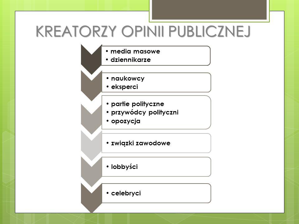 KREATORZY OPINII PUBLICZNEJ