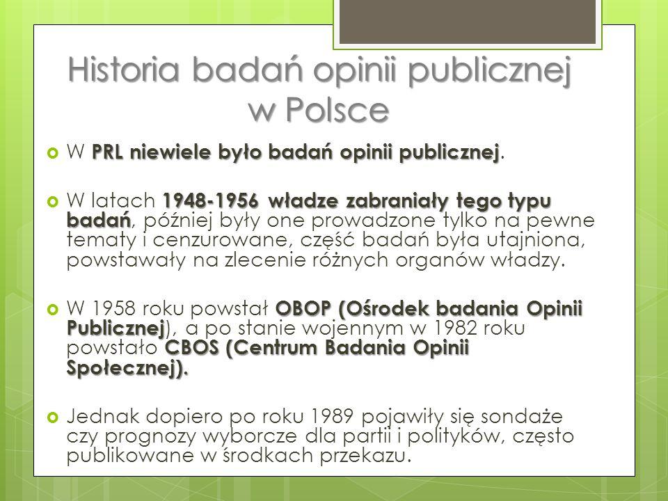 Historia badań opinii publicznej w Polsce