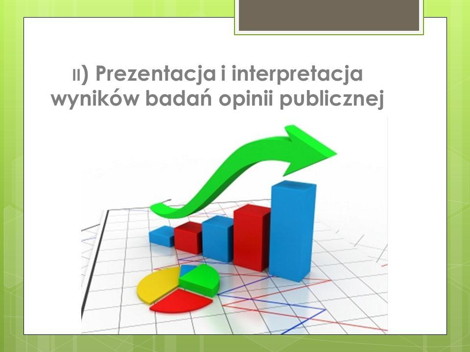 II) Prezentacja i interpretacja wyników badań opinii publicznej