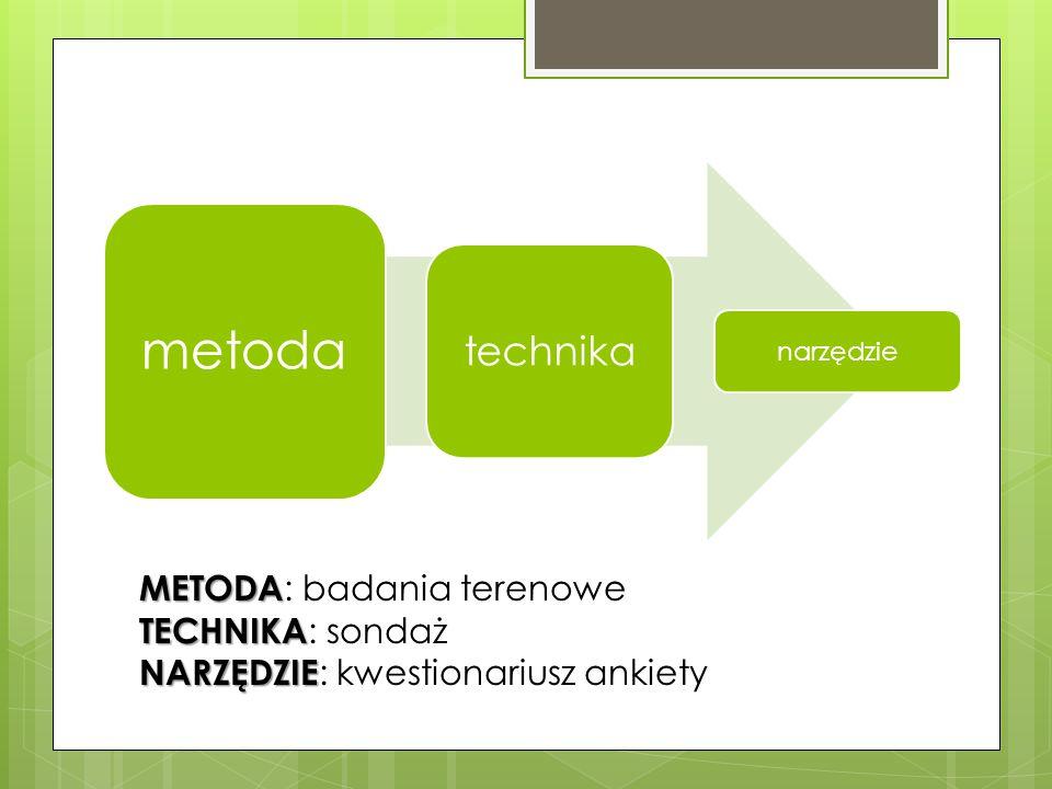 metoda technika METODA: badania terenowe TECHNIKA: sondaż