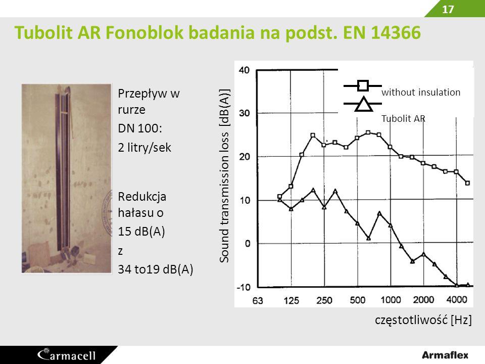 Tubolit AR Fonoblok badania na podst. EN 14366