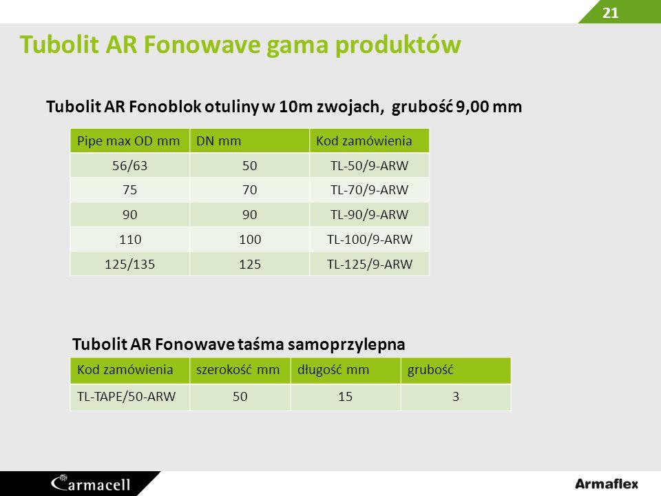 Tubolit AR Fonowave gama produktów