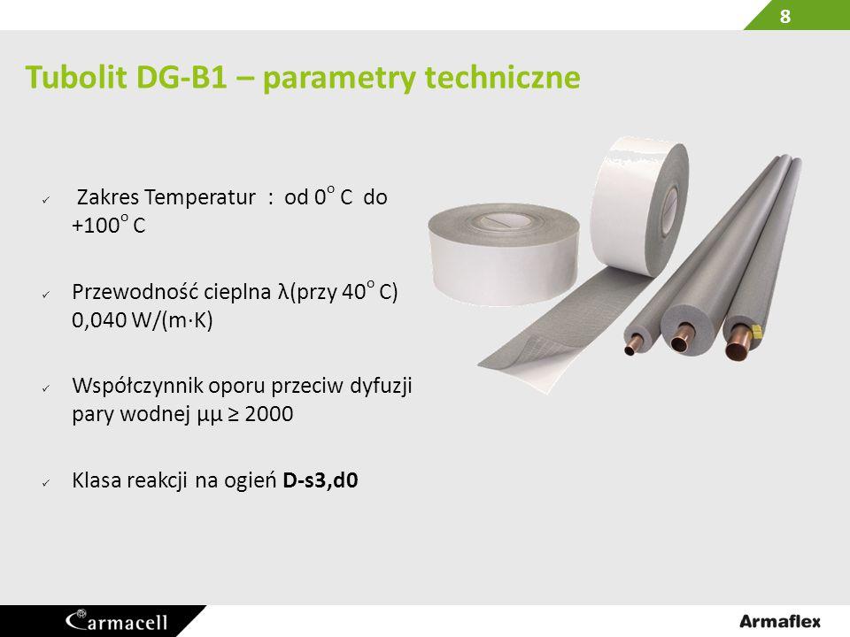 Tubolit DG-B1 – parametry techniczne