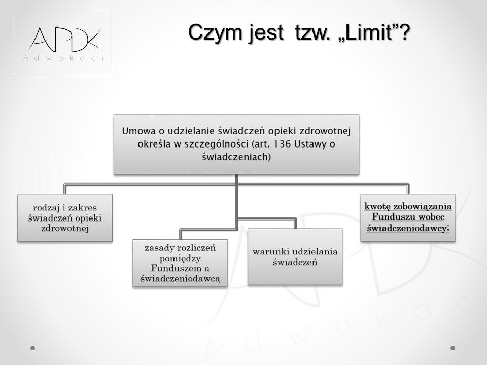 """Czym jest tzw. """"Limit"""