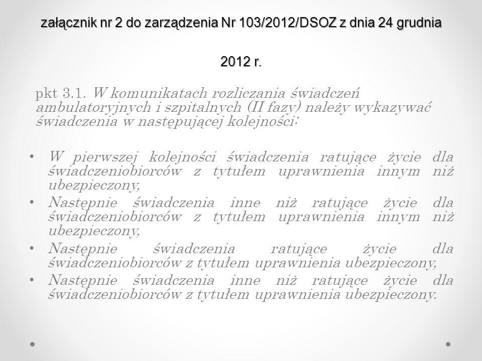 załącznik nr 2 do zarządzenia Nr 103/2012/DSOZ z dnia 24 grudnia 2012 r.