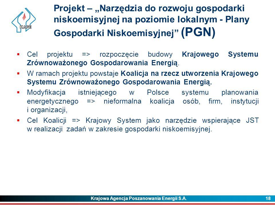 """Projekt – """"Narzędzia do rozwoju gospodarki niskoemisyjnej na poziomie lokalnym - Plany Gospodarki Niskoemisyjnej (PGN)"""