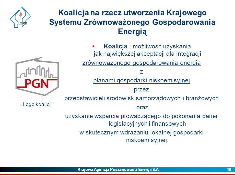 Koalicja na rzecz utworzenia Krajowego Systemu Zrównoważonego Gospodarowania Energią