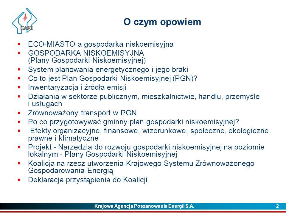 O czym opowiem ECO-MIASTO a gospodarka niskoemisyjna