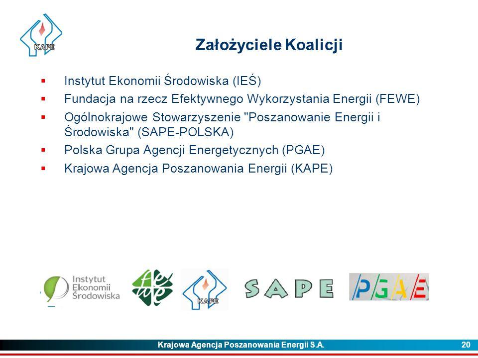 Założyciele Koalicji Instytut Ekonomii Środowiska (IEŚ)