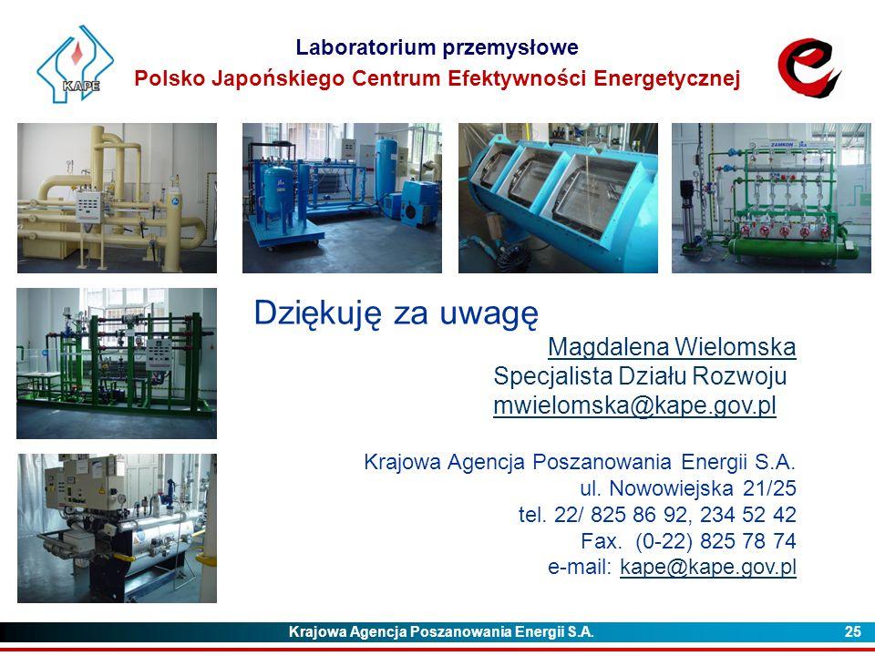 Dziękuję za uwagę Magdalena Wielomska Specjalista Działu Rozwoju