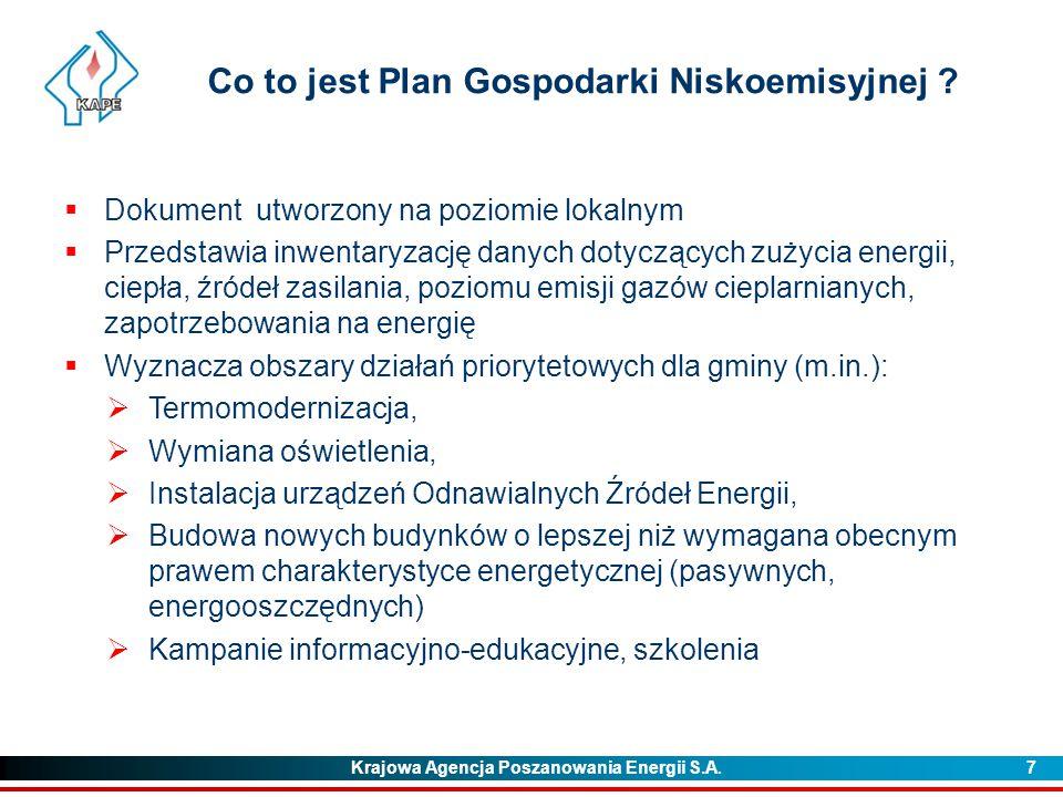 Co to jest Plan Gospodarki Niskoemisyjnej