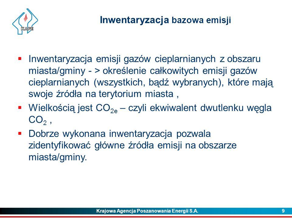 Inwentaryzacja bazowa emisji