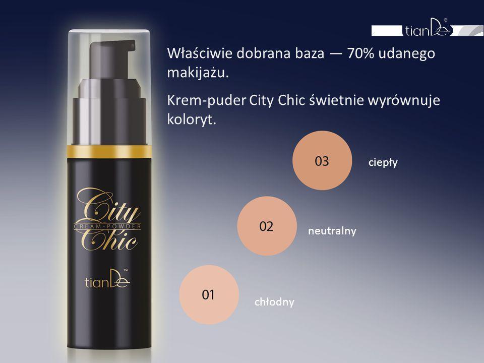 Właściwie dobrana baza — 70% udanego makijażu.