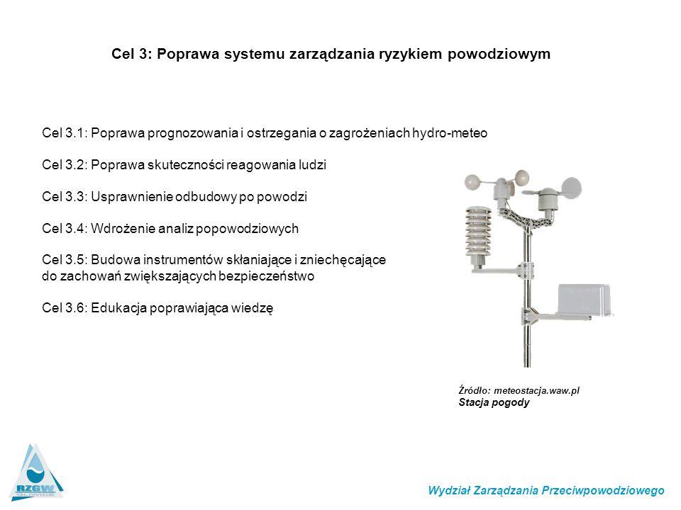 Cel 3: Poprawa systemu zarządzania ryzykiem powodziowym