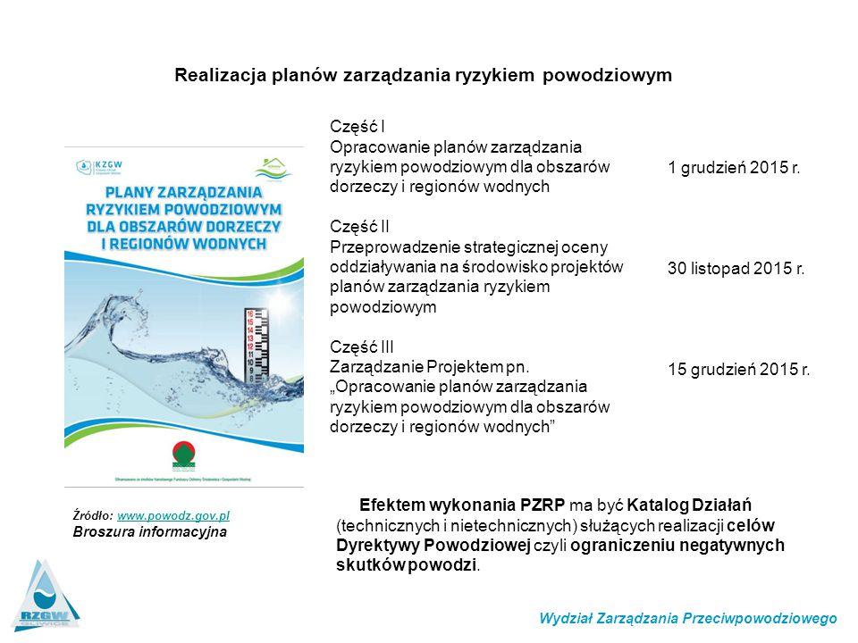 Realizacja planów zarządzania ryzykiem powodziowym