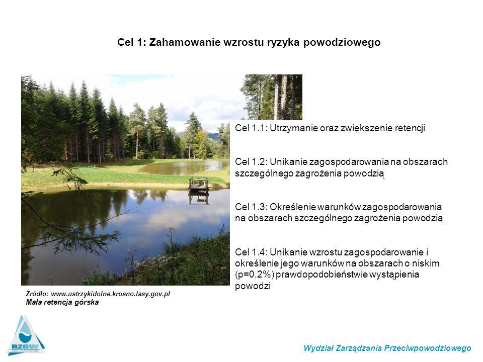 Cel 1: Zahamowanie wzrostu ryzyka powodziowego