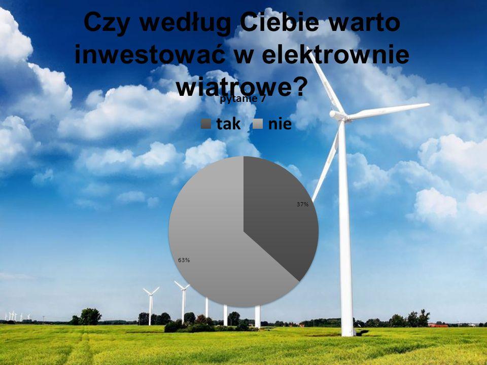 Czy według Ciebie warto inwestować w elektrownie wiatrowe